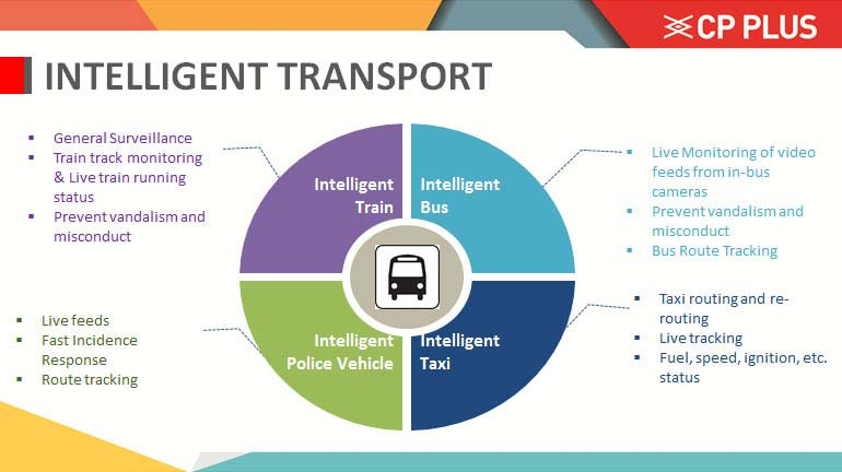 page_transport1